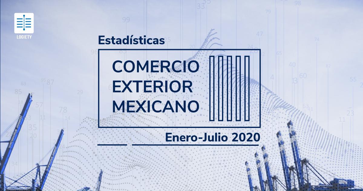 Estadísticas de Comercio Exterior Mexicano